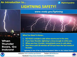 weather image ligthning safety